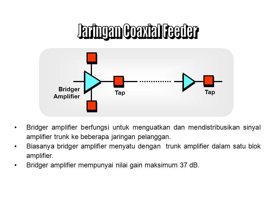 Fiber Node Trunk Amplifier Menyalurkan sinyal dari Fiber Node ke Distribusi Coaxial.