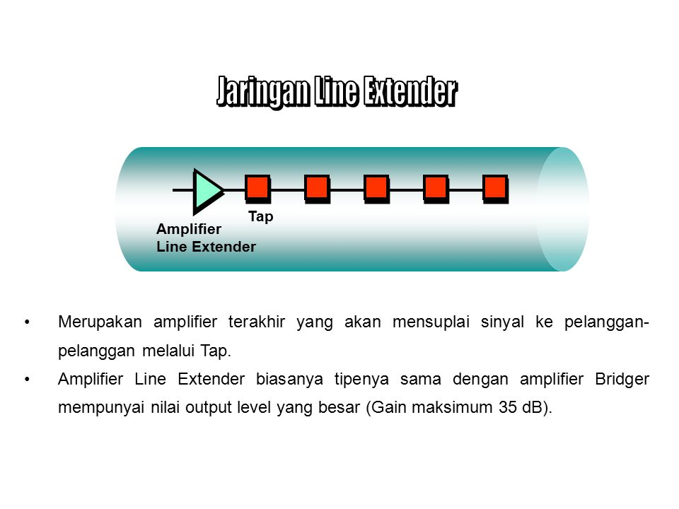 Tap Bridger Amplifier Tap Bridger amplifier berfungsi untuk menguatkan dan mendistribusikan sinyal amplifier trunk ke beberapa jaringan pelanggan.