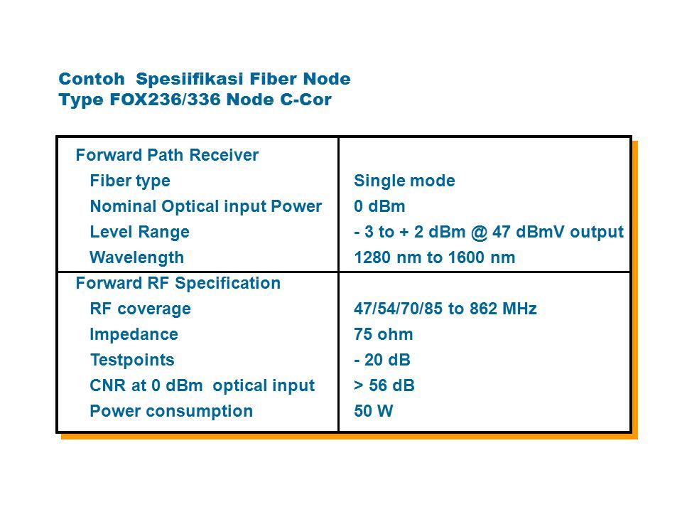 Fiber Node ( FN ) Lokasi Fiber Node ( FN )