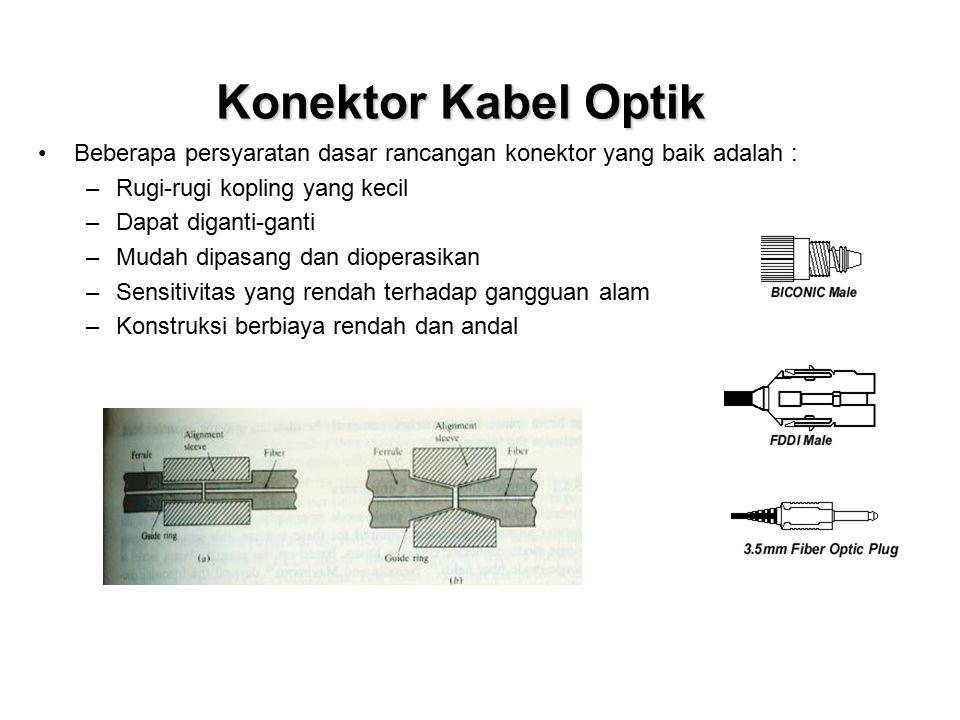 Prinsip Dasar Sistem transmisi optik menjadi berguna karena diterapkan prinsip- prinsip fisika tertentu.