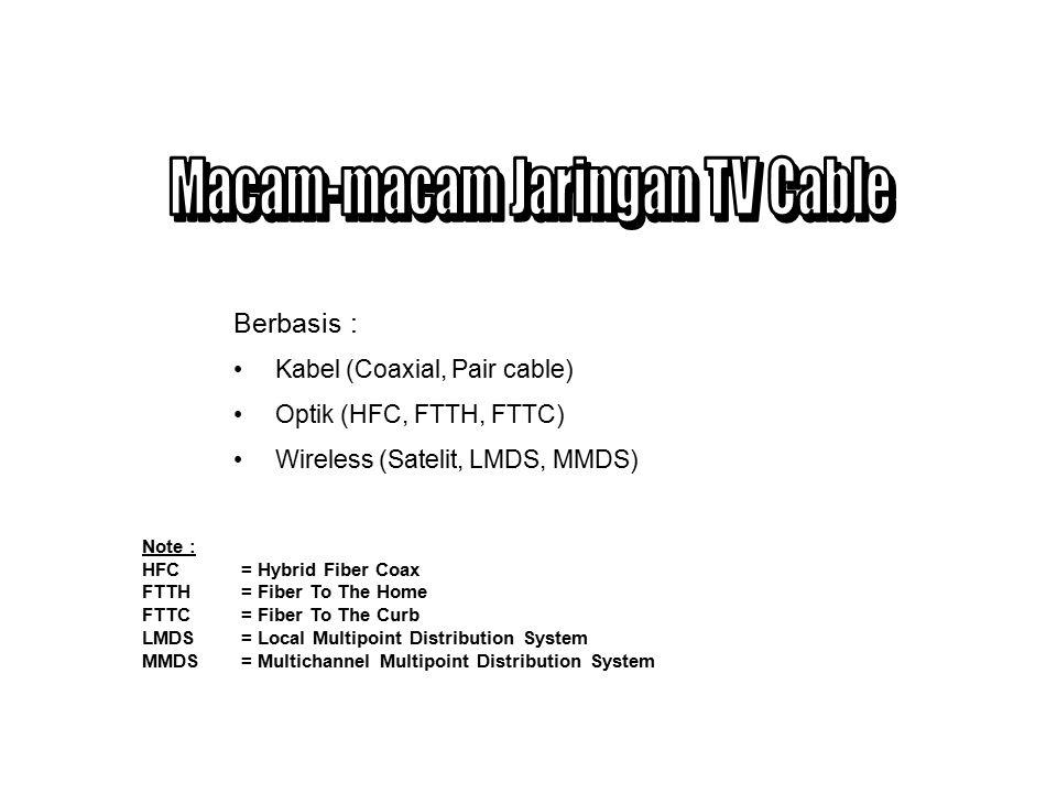Merupakan interface antara saluran utama dan saluran drop pelanggan.