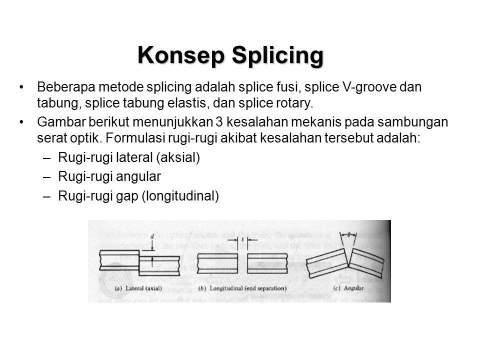 Perangkat Aktif dan Pasif Serat Optik Antarmuka pasif terdiri dari dua tap yang dilebur dalam serat optik utama.