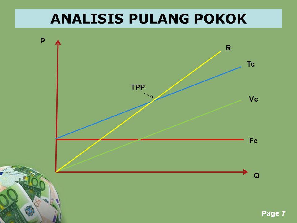 Powerpoint Templates Page 7 ANALISIS PULANG POKOK TPP Q Tc R Vc Fc P