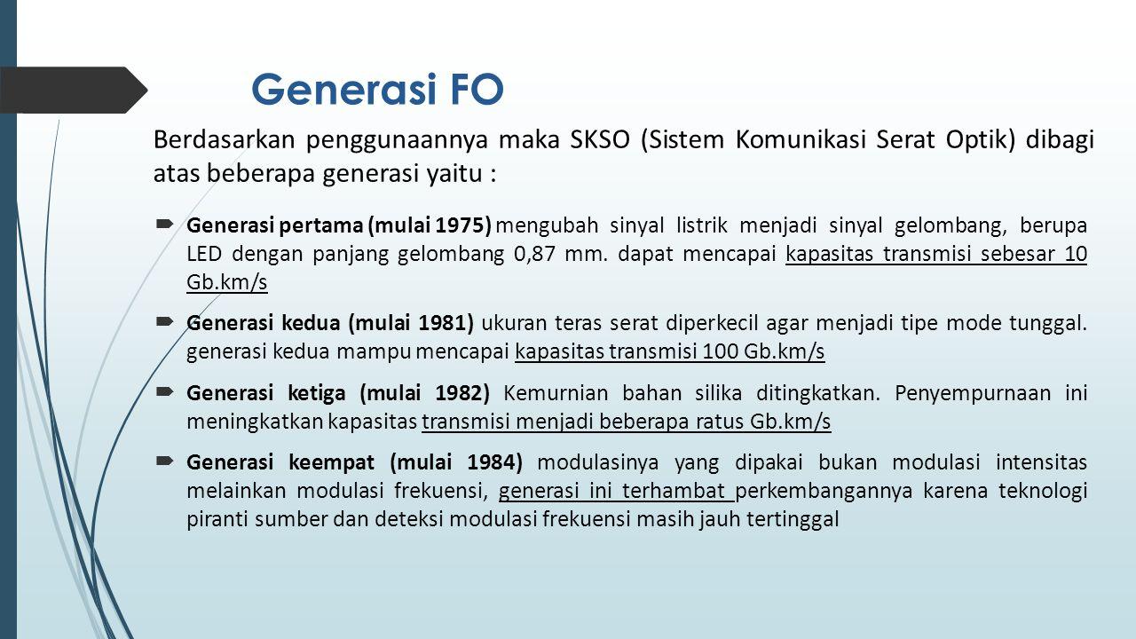 Generasi FO  Generasi pertama (mulai 1975)mengubah sinyal listrik menjadi sinyal gelombang, berupa LED dengan panjang gelombang 0,87 mm.