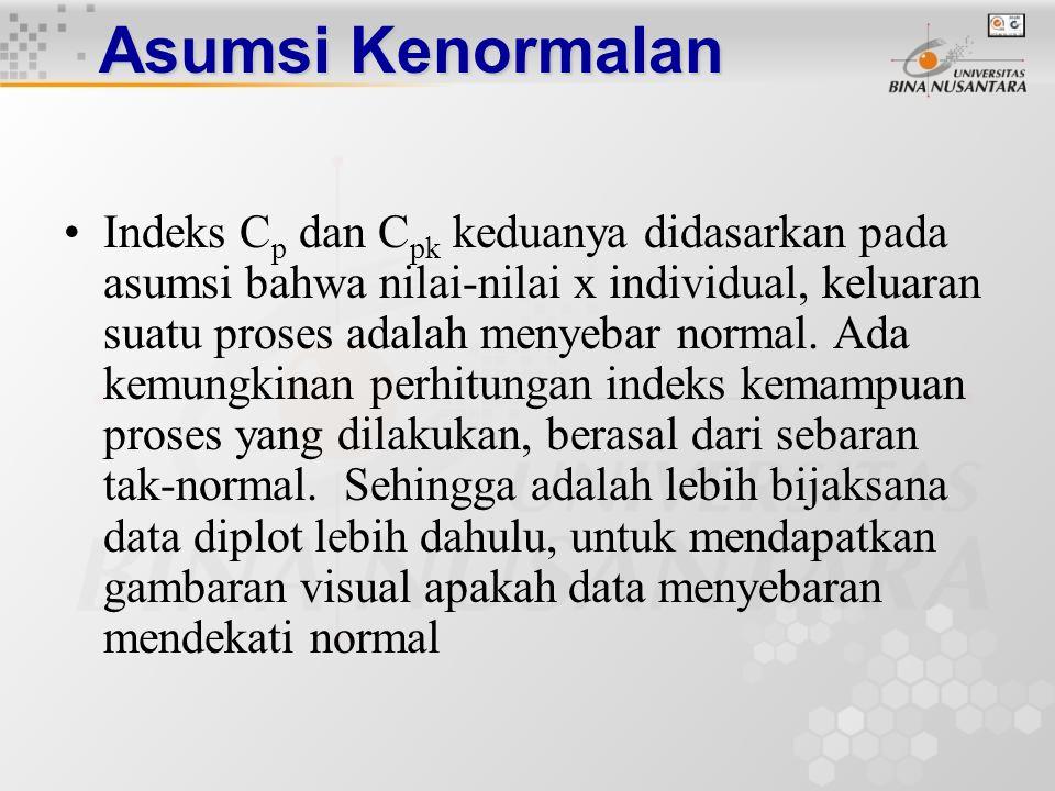 C pk Diketahui dugaan simpangan baku suatu proses adalah 1,5 dan rata-rata proses  adalah 103.
