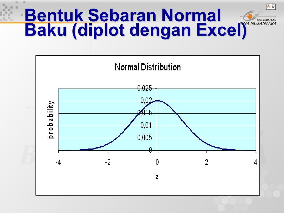 Asumsi Kenormalan Indeks C p dan C pk keduanya didasarkan pada asumsi bahwa nilai-nilai x individual, keluaran suatu proses adalah menyebar normal.