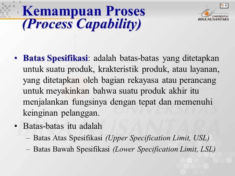 Kemampuan Proses (Process Capability) Kemampuan ProsesKemampuan Proses: adalah batas-batas antara, dima- na nilai-nilai individual yang dihasilkan oleh suatu proses diharapkan jatuh diantaranya, bila hanya keraga- man acak saja yang muncul.