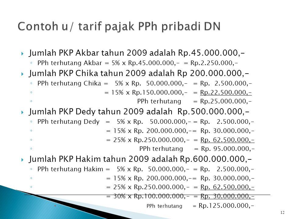  Jumlah PKP Akbar tahun 2009 adalah Rp.45.000.000,- ◦ PPh terhutang Akbar = 5% x Rp.45.000.000,- = Rp.2.250.000,-  Jumlah PKP Chika tahun 2009 adala