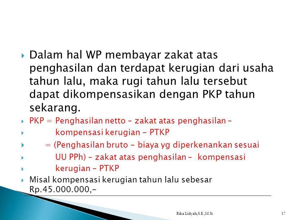  Dalam hal WP membayar zakat atas penghasilan dan terdapat kerugian dari usaha tahun lalu, maka rugi tahun lalu tersebut dapat dikompensasikan dengan
