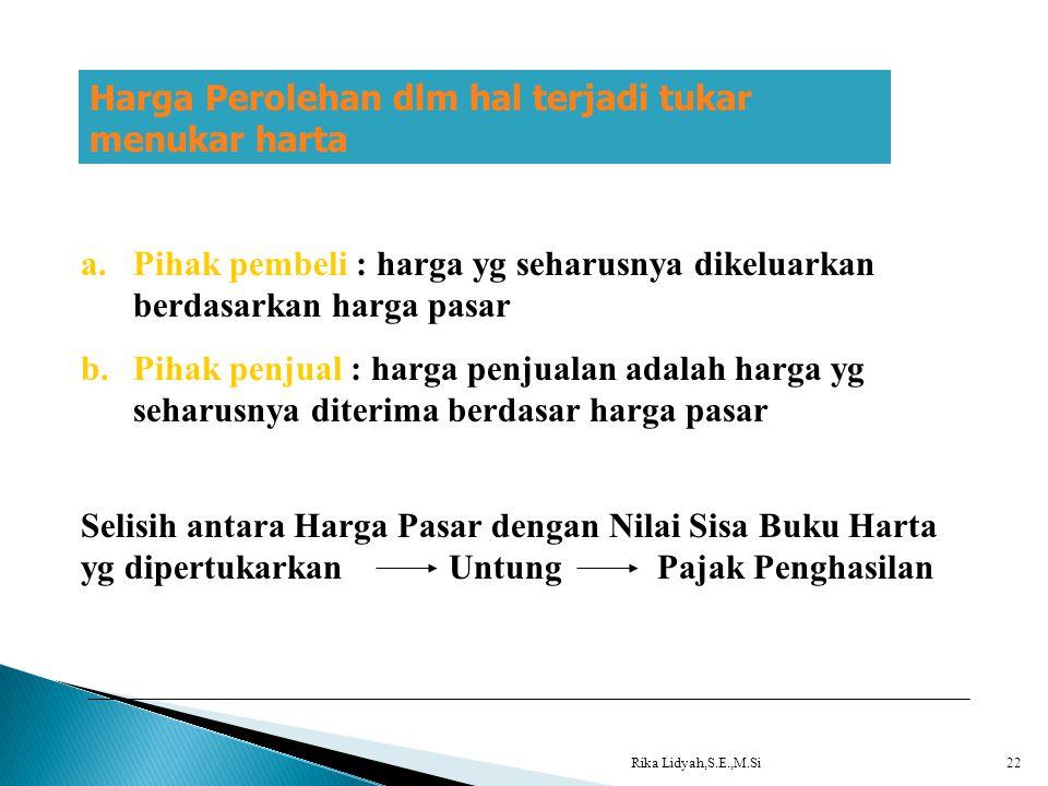Rika Lidyah,S.E.,M.Si22 Harga Perolehan dlm hal terjadi tukar menukar harta a.Pihak pembeli : harga yg seharusnya dikeluarkan berdasarkan harga pasar
