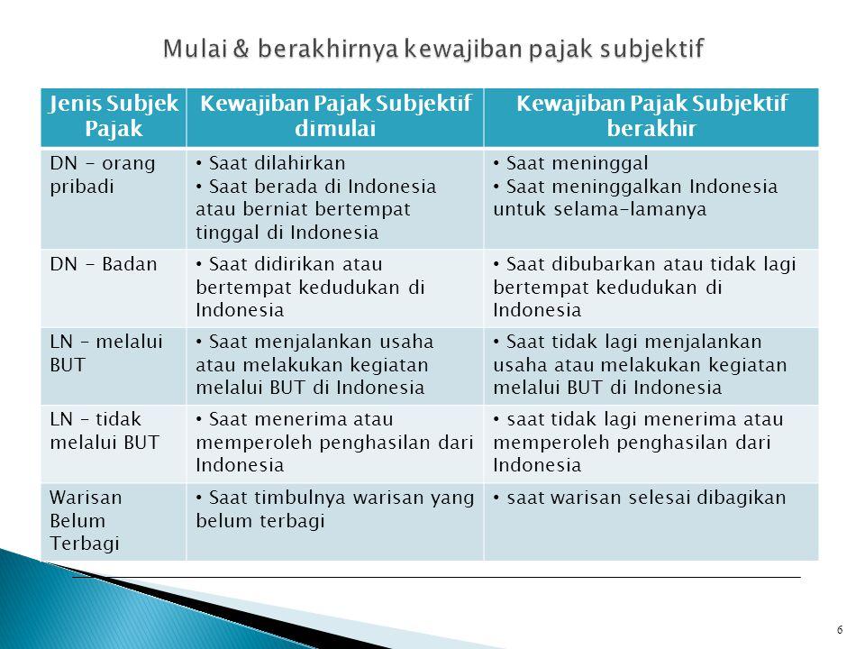 Jenis Subjek Pajak Kewajiban Pajak Subjektif dimulai Kewajiban Pajak Subjektif berakhir DN - orang pribadi Saat dilahirkan Saat berada di Indonesia at