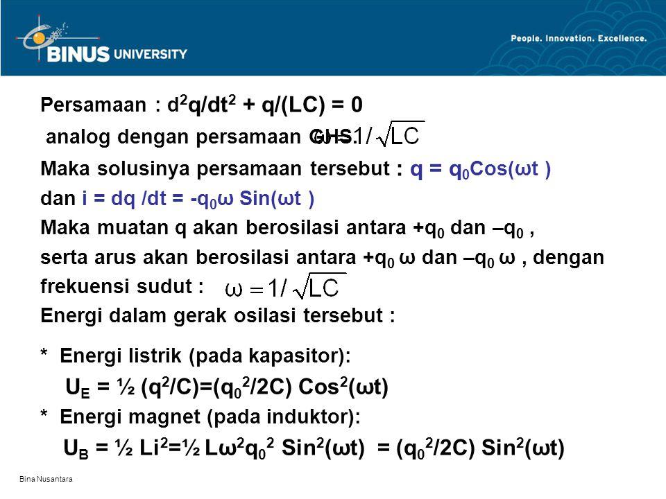 Bina Nusantara Persamaan : d 2 q/dt 2 + q/(LC) = 0 analog dengan persamaan GHS. Maka solusinya persamaan tersebut : q = q 0 Cos(ωt ) dan i = dq /dt =
