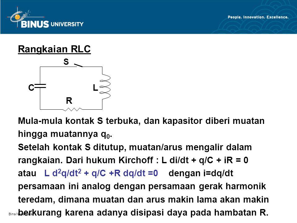 Bina Nusantara Rangkaian RLC S C L R Mula-mula kontak S terbuka, dan kapasitor diberi muatan hingga muatannya q 0. Setelah kontak S ditutup, muatan/ar