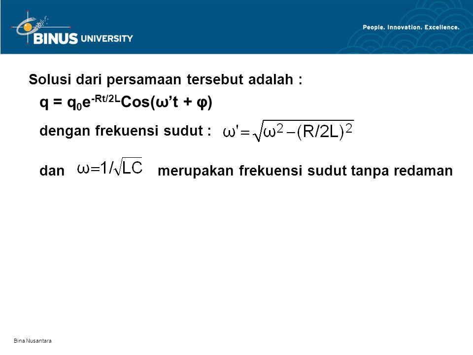 Bina Nusantara Solusi dari persamaan tersebut adalah : q = q 0 e -Rt/2L Cos(ω't + φ) dengan frekuensi sudut : dan merupakan frekuensi sudut tanpa reda