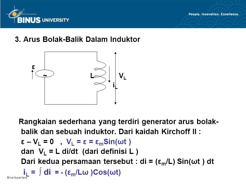 Bina Nusantara 3. Arus Bolak-Balik Dalam Induktor ε ~ L V L i L Rangkaian sederhana yang terdiri generator arus bolak- balik dan sebuah induktor. Dari