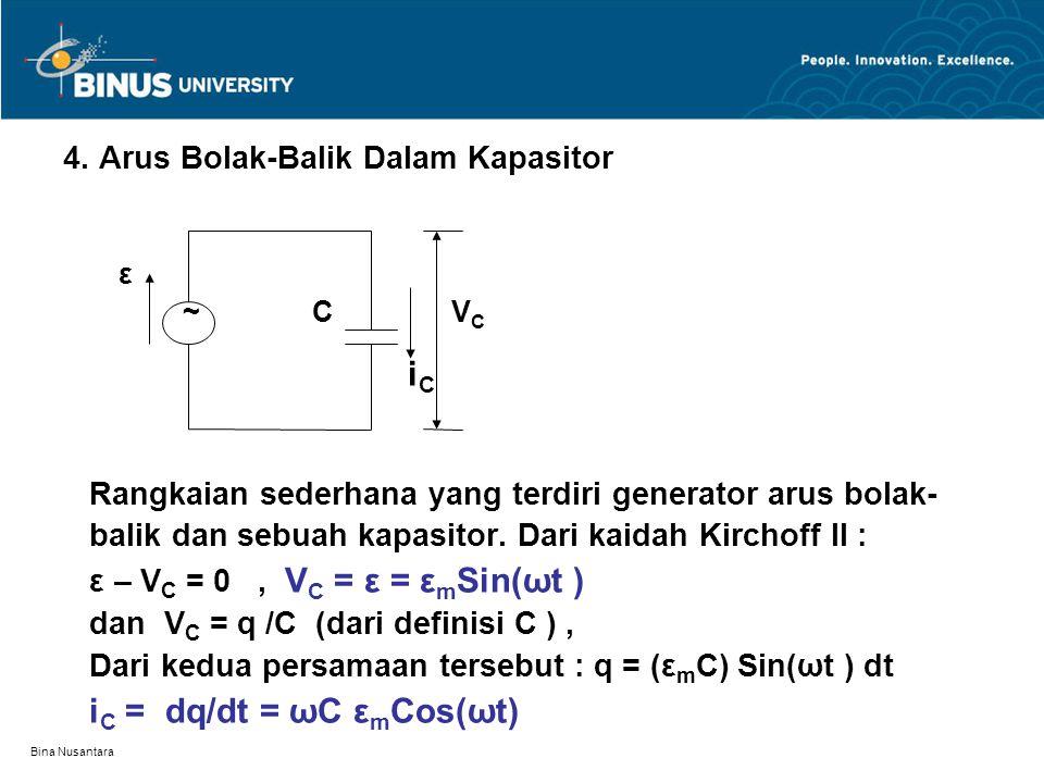 Bina Nusantara 4. Arus Bolak-Balik Dalam Kapasitor ε ~ C V C i C Rangkaian sederhana yang terdiri generator arus bolak- balik dan sebuah kapasitor. Da