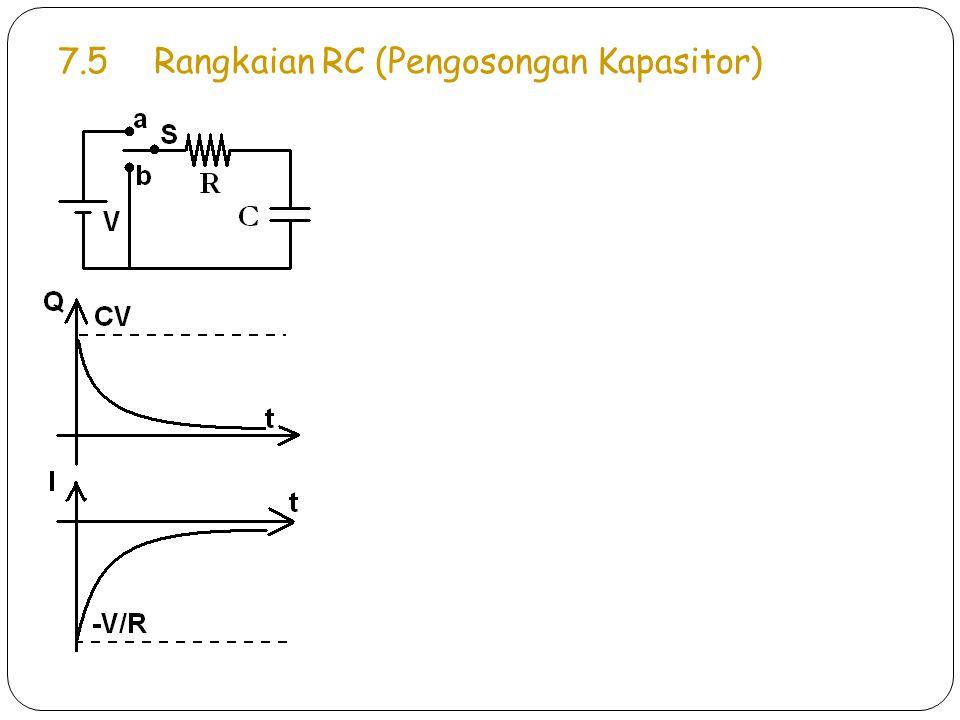 7.5Rangkaian RC (Pengosongan Kapasitor)