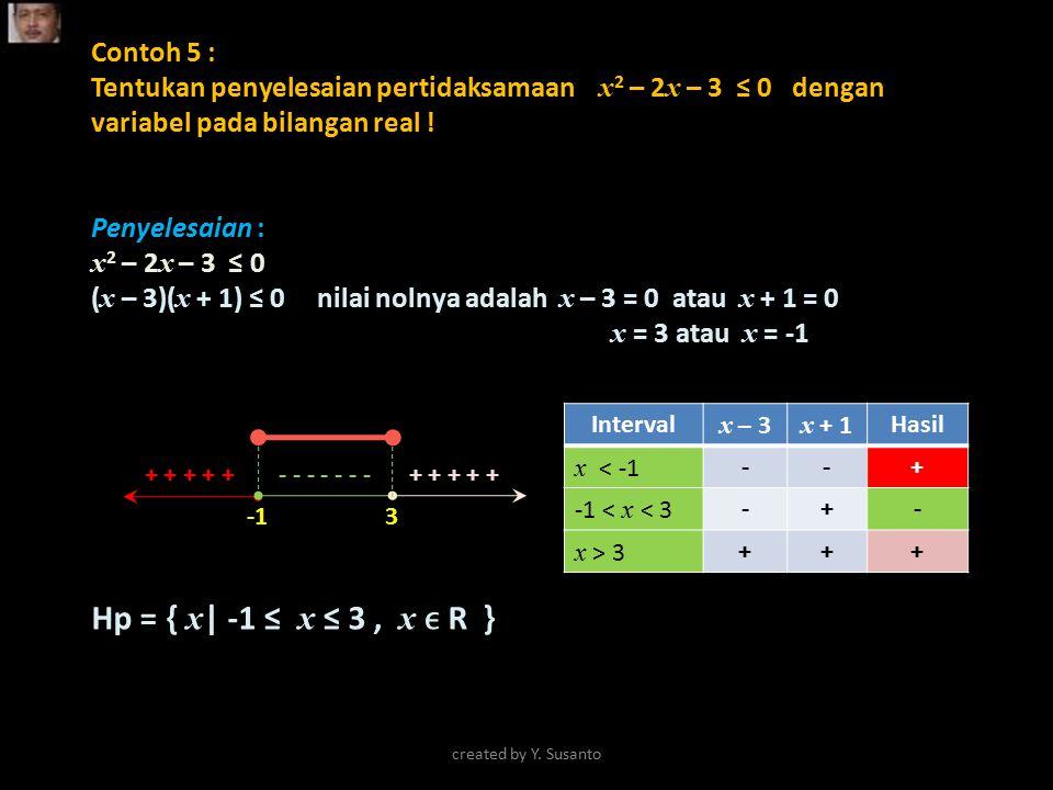 Contoh 5 : Tentukan penyelesaian pertidaksamaan x 2 – 2 x – 3 ≤ 0 dengan variabel pada bilangan real ! Penyelesaian : x 2 – 2 x – 3 ≤ 0 ( x – 3)( x +