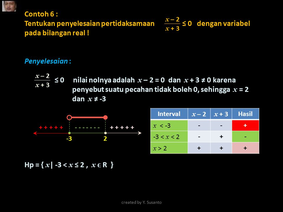 Contoh 6 : Tentukan penyelesaian pertidaksamaan ≤ 0 dengan variabel pada bilangan real ! Penyelesaian : ≤ 0 nilai nolnya adalah x – 2 = 0 dan x + 3 ≠