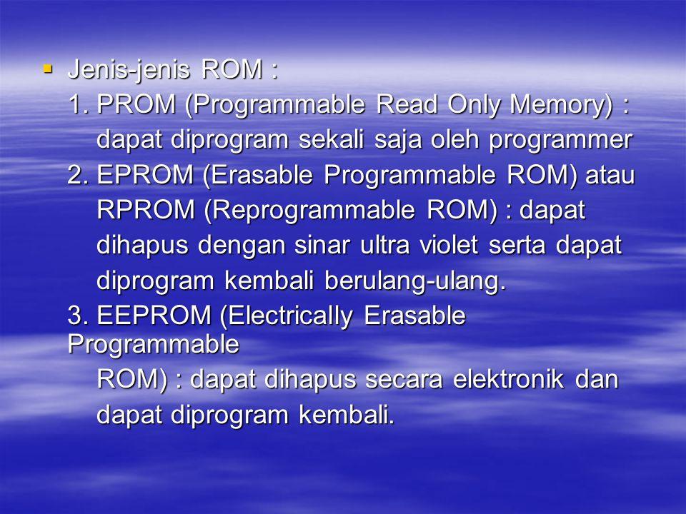  Jenis-jenis ROM : 1. PROM (Programmable Read Only Memory) : dapat diprogram sekali saja oleh programmer dapat diprogram sekali saja oleh programmer