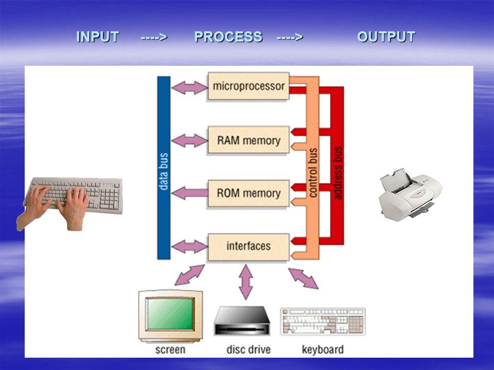 Alat Simpanan Luar  Main memory di dalam alat pemroses merupakan simpanan yg kapasitasnya tidak begitu besar dan umumnya bersifat Volatile.