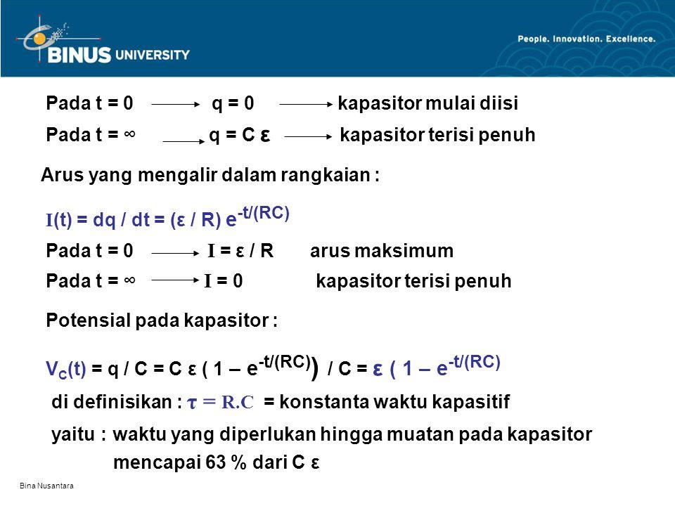 Bina Nusantara Pada t = 0 q = 0 kapasitor mulai diisi Pada t = ∞ q = C ε kapasitor terisi penuh Arus yang mengalir dalam rangkaian : I (t) = dq / dt =