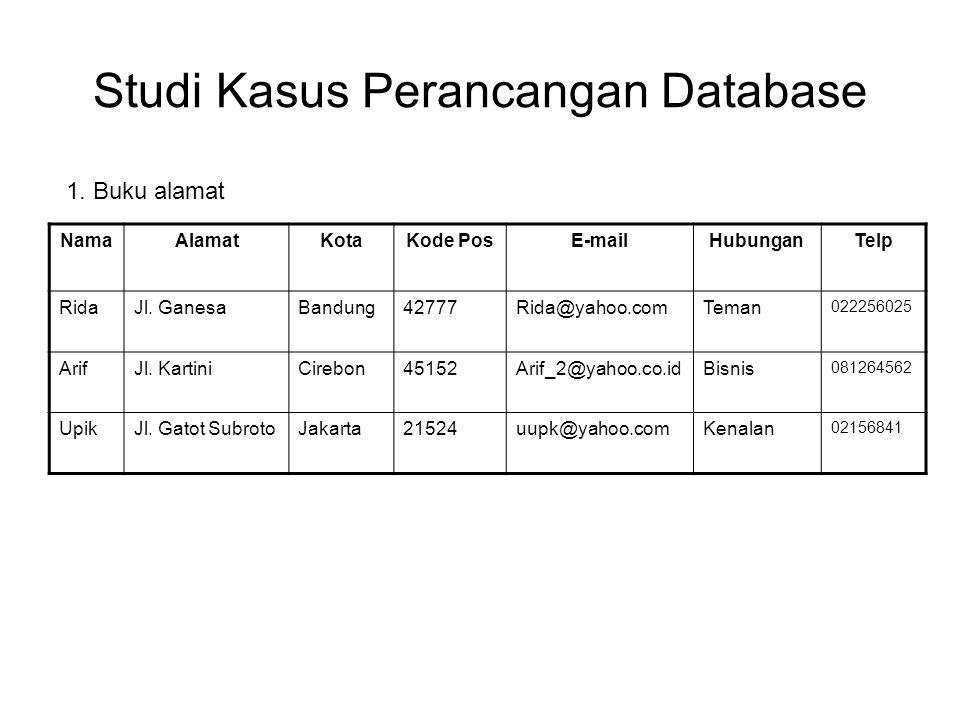 Studi Kasus Perancangan Database NamaAlamatKotaKode PosE-mailHubunganTelp RidaJl. GanesaBandung42777Rida@yahoo.comTeman 022256025 ArifJl. KartiniCireb