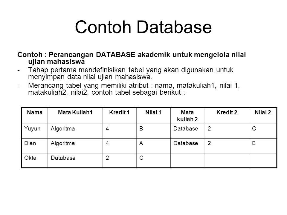 Contoh Database Contoh : Perancangan DATABASE akademik untuk mengelola nilai ujian mahasiswa -Tahap pertama mendefinisikan tabel yang akan digunakan u