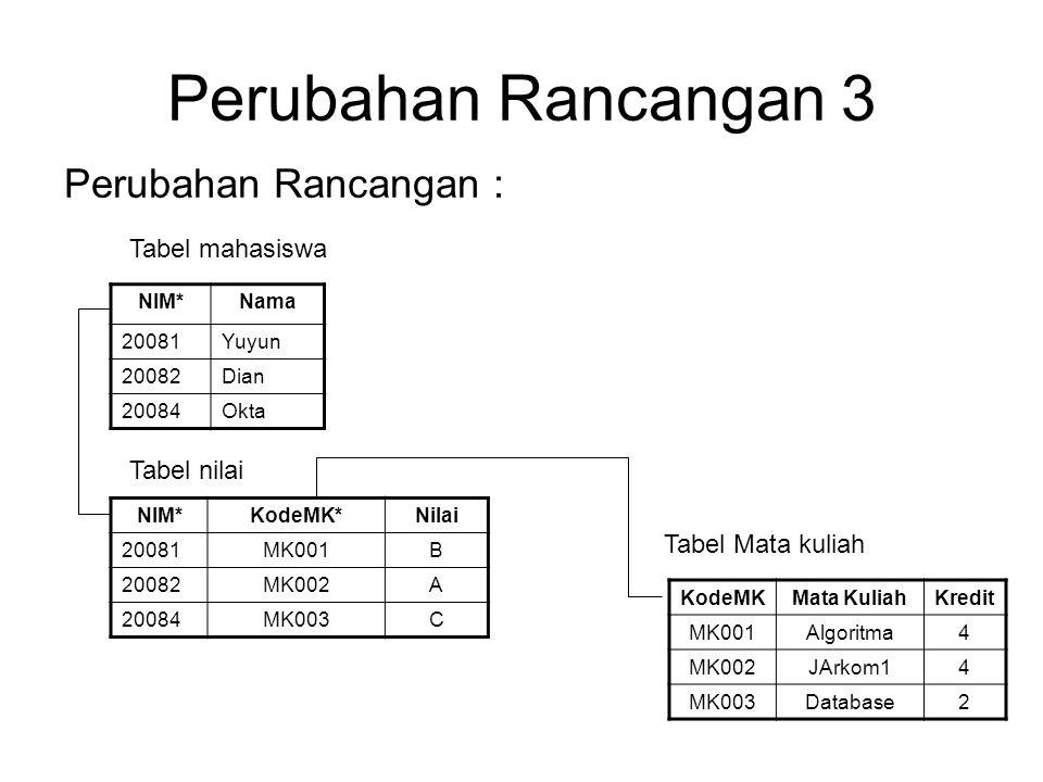 Perubahan Rancangan 3 Perubahan Rancangan : NIM*KodeMK*Nilai 20081MK001B 20082MK002A 20084MK003C NIM*Nama 20081Yuyun 20082Dian 20084Okta Tabel mahasis