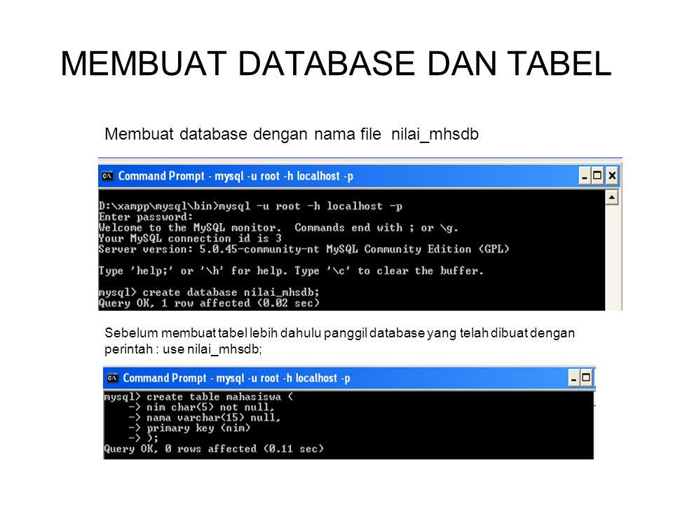 MEMBUAT DATABASE DAN TABEL Membuat database dengan nama file nilai_mhsdb Sebelum membuat tabel lebih dahulu panggil database yang telah dibuat dengan
