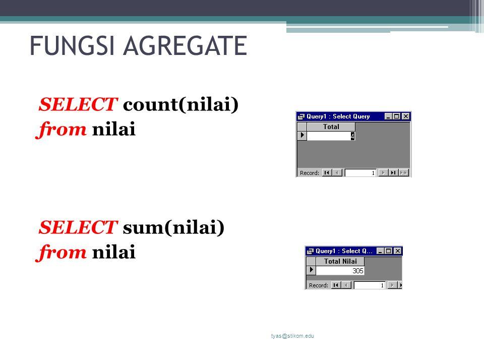 FUNGSI AGREGATE SELECT count(nilai) from nilai SELECT sum(nilai) from nilai tyas@stikom.edu