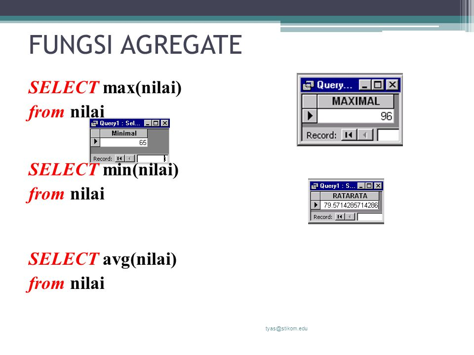 FUNGSI AGREGATE tyas@stikom.edu SELECT max(nilai) from nilai SELECT min(nilai) from nilai SELECT avg(nilai) from nilai