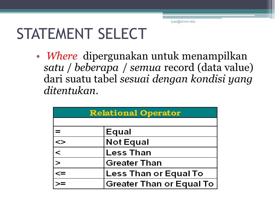 Operator LIKE SELECT nama FROM mahasiswa WHERE nama like [a-f]* ; SELECT nama FROM mahasiswa WHERE nama like [ab]* ; tyas@stikom.edu
