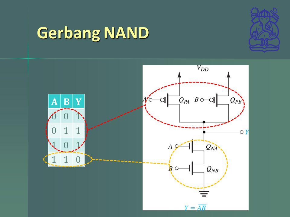 Gerbang NAND ABY 001 011 101 110
