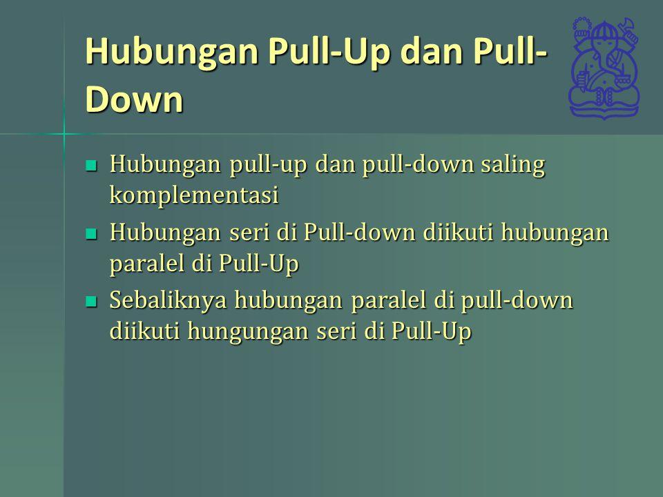 Hubungan Pull-Up dan Pull- Down Hubungan pull-up dan pull-down saling komplementasi Hubungan pull-up dan pull-down saling komplementasi Hubungan seri