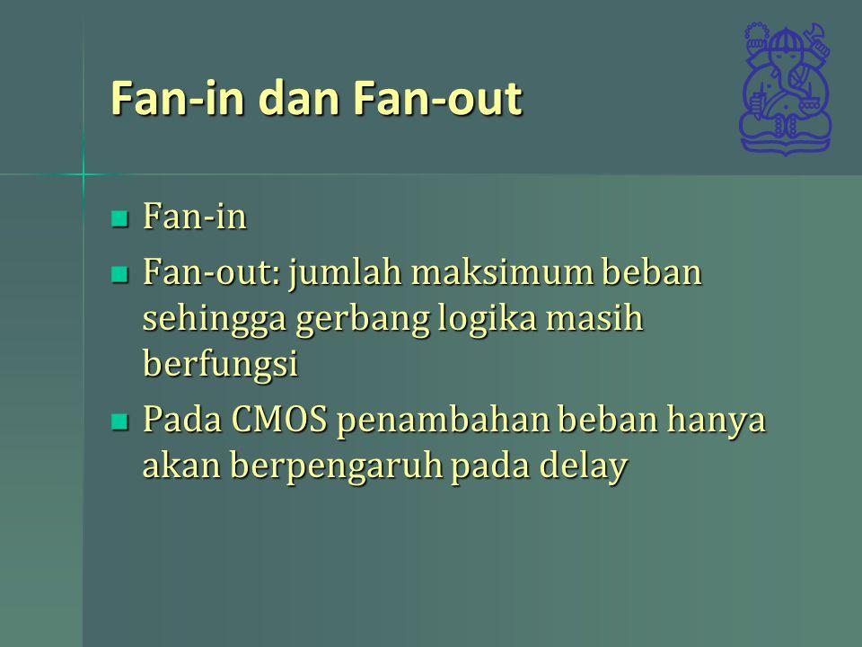 Fan-in dan Fan-out Fan-in Fan-in Fan-out: jumlah maksimum beban sehingga gerbang logika masih berfungsi Fan-out: jumlah maksimum beban sehingga gerban
