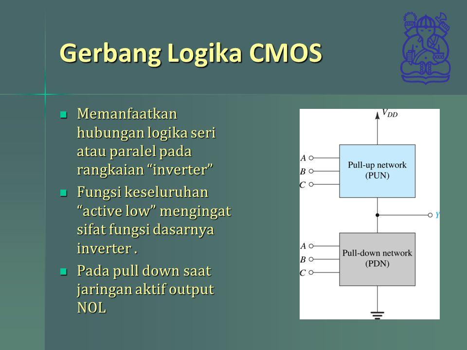 "Gerbang Logika CMOS Memanfaatkan hubungan logika seri atau paralel pada rangkaian ""inverter"" Memanfaatkan hubungan logika seri atau paralel pada rangk"