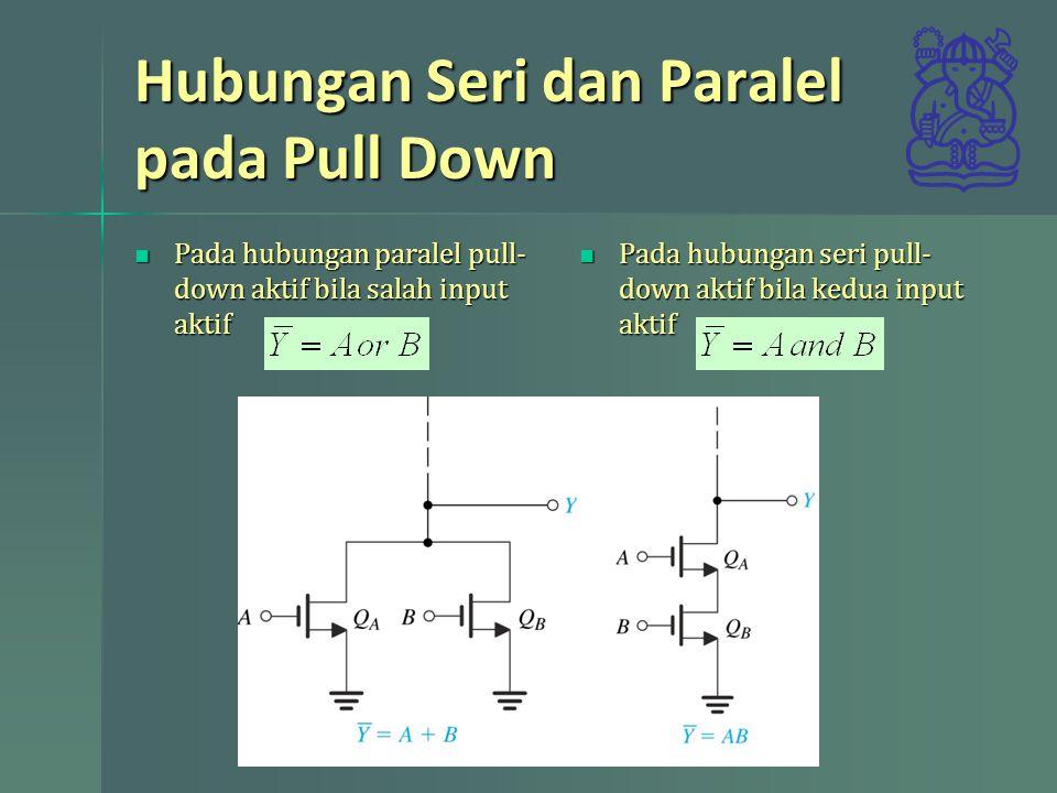 Hubungan Seri dan Paralel pada Pull Down Pada hubungan paralel pull- down aktif bila salah input aktif Pada hubungan paralel pull- down aktif bila sal
