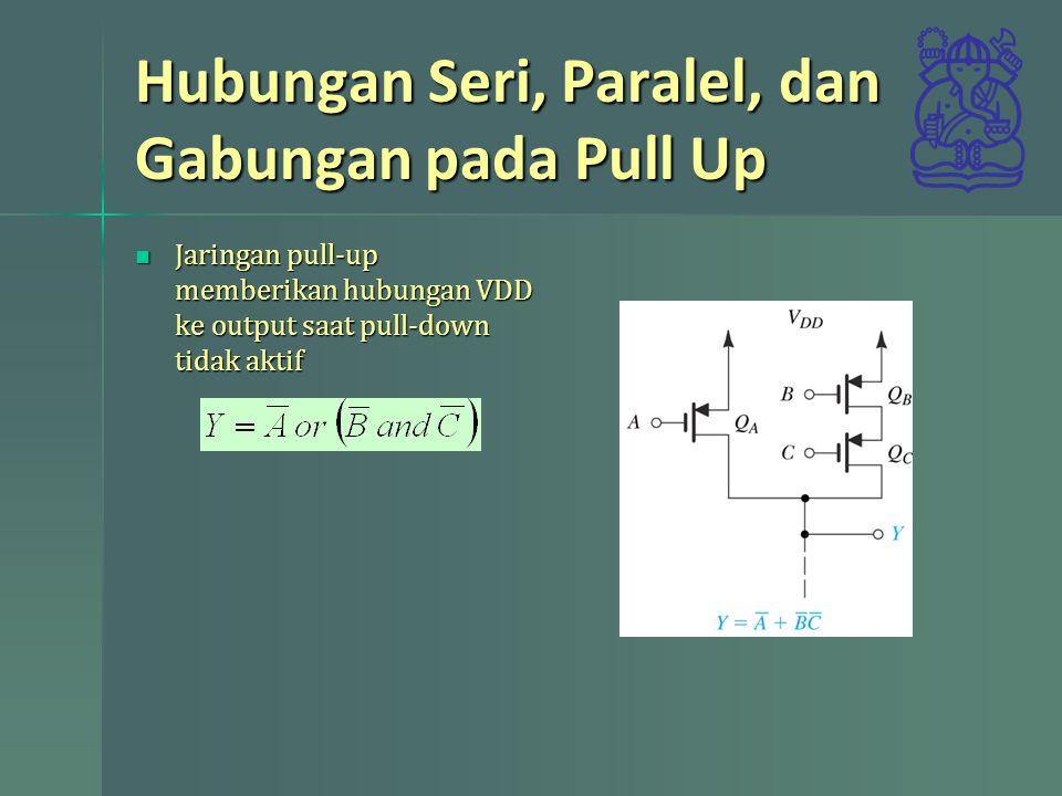 Hubungan Seri, Paralel, dan Gabungan pada Pull Up Jaringan pull-up memberikan hubungan VDD ke output saat pull-down tidak aktif Jaringan pull-up membe