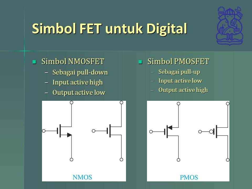 Simbol FET untuk Digital Simbol NMOSFET Simbol NMOSFET –Sebagai pull-down –Input active high –Output active low Simbol PMOSFET Simbol PMOSFET –Sebagai