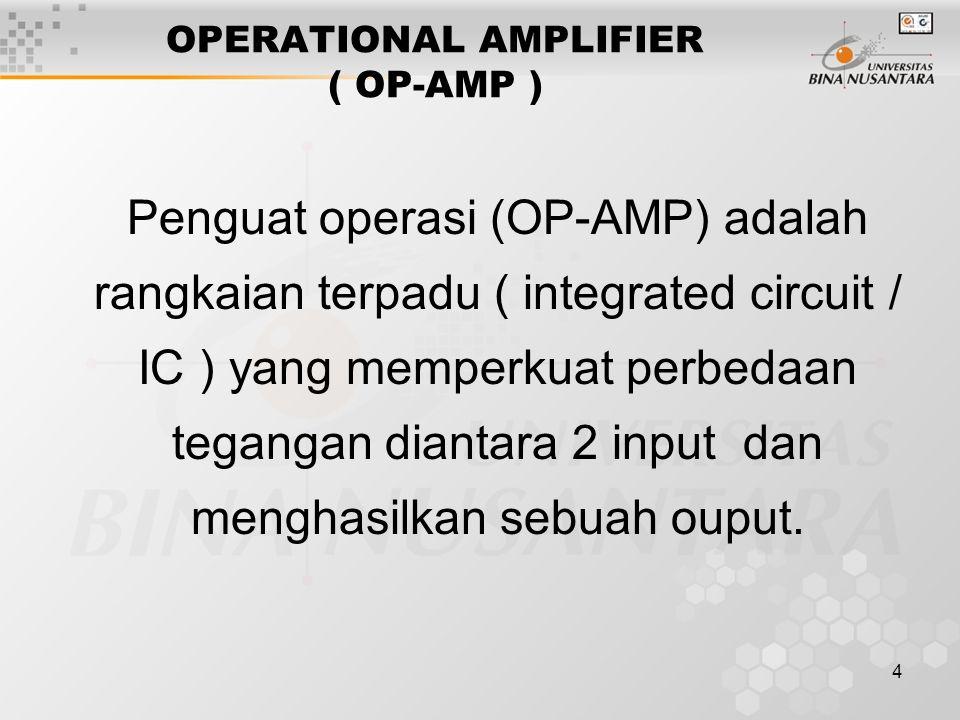 4 OPERATIONAL AMPLIFIER ( OP-AMP ) Penguat operasi (OP-AMP) adalah rangkaian terpadu ( integrated circuit / IC ) yang memperkuat perbedaan tegangan diantara 2 input dan menghasilkan sebuah ouput.