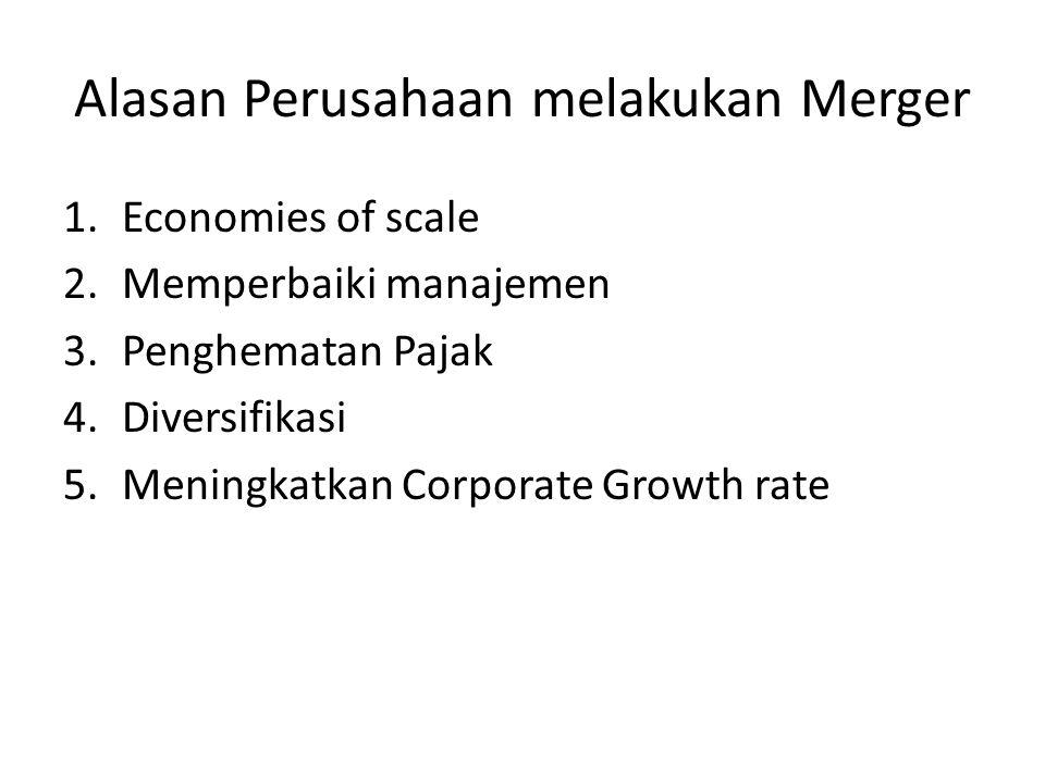 Alasan Perusahaan melakukan Merger 1.Economies of scale 2.Memperbaiki manajemen 3.Penghematan Pajak 4.Diversifikasi 5.Meningkatkan Corporate Growth ra