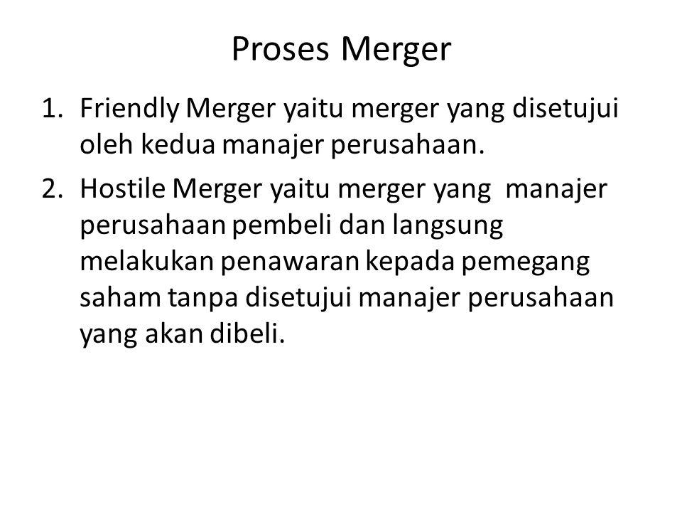 Proses Merger 1.Friendly Merger yaitu merger yang disetujui oleh kedua manajer perusahaan. 2.Hostile Merger yaitu merger yang manajer perusahaan pembe