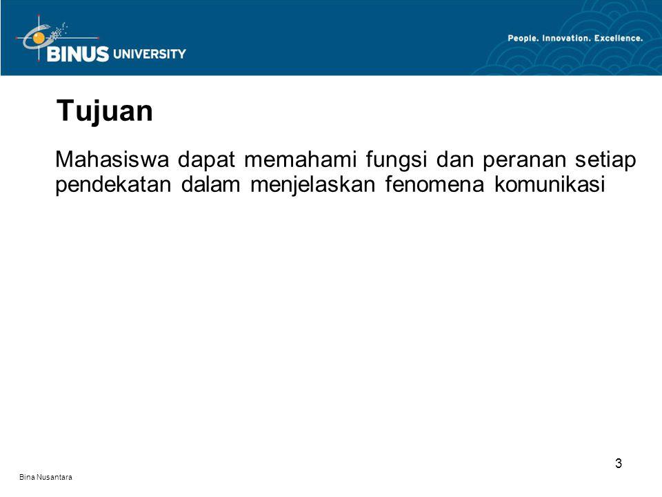 Bina Nusantara 2.1.Pendahuluan Pengertian paradigma berasal dari Thoman Kuhn.