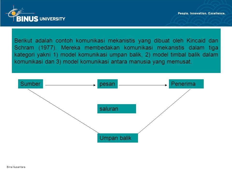 Bina Nusantara Berikut adalah contoh komunikasi mekanistis yang dibuat oleh Kincaid dan Schram (1977). Mereka membedakan komunikasi mekanistis dalam t