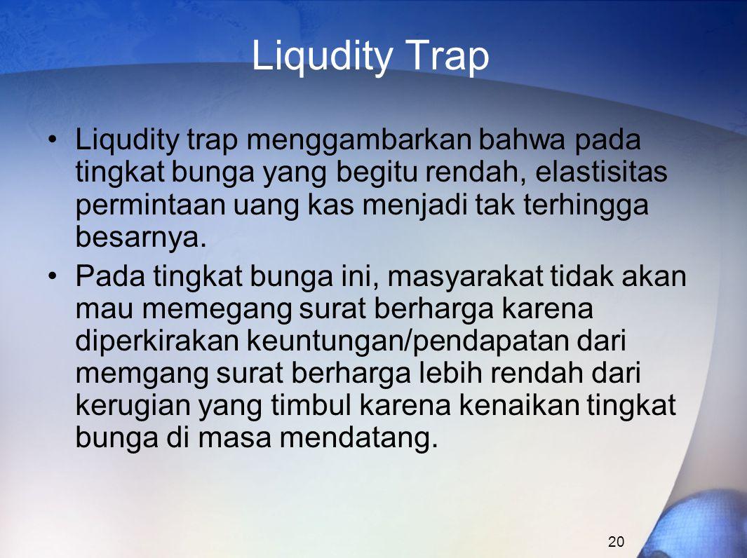 20 Liqudity Trap Liqudity trap menggambarkan bahwa pada tingkat bunga yang begitu rendah, elastisitas permintaan uang kas menjadi tak terhingga besarn