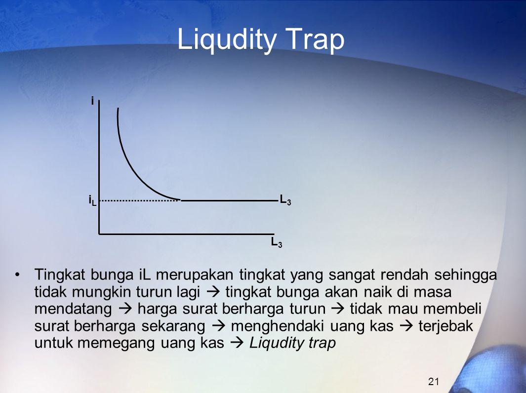 21 Liqudity Trap Tingkat bunga iL merupakan tingkat yang sangat rendah sehingga tidak mungkin turun lagi  tingkat bunga akan naik di masa mendatang 