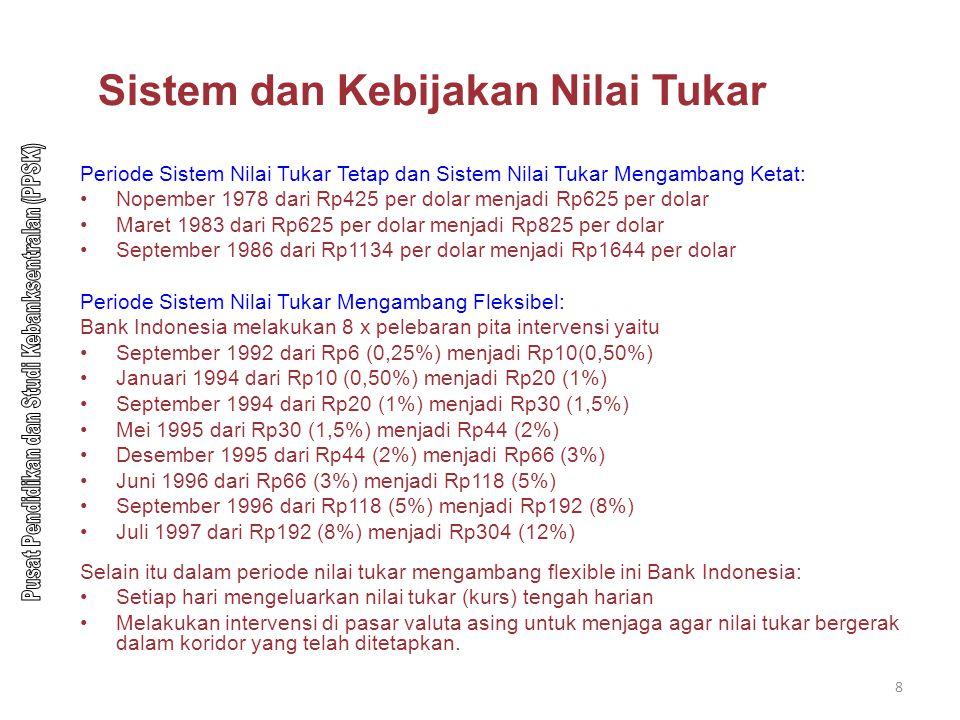 8 Sistem dan Kebijakan Nilai Tukar Periode Sistem Nilai Tukar Tetap dan Sistem Nilai Tukar Mengambang Ketat: Nopember 1978 dari Rp425 per dolar menjad