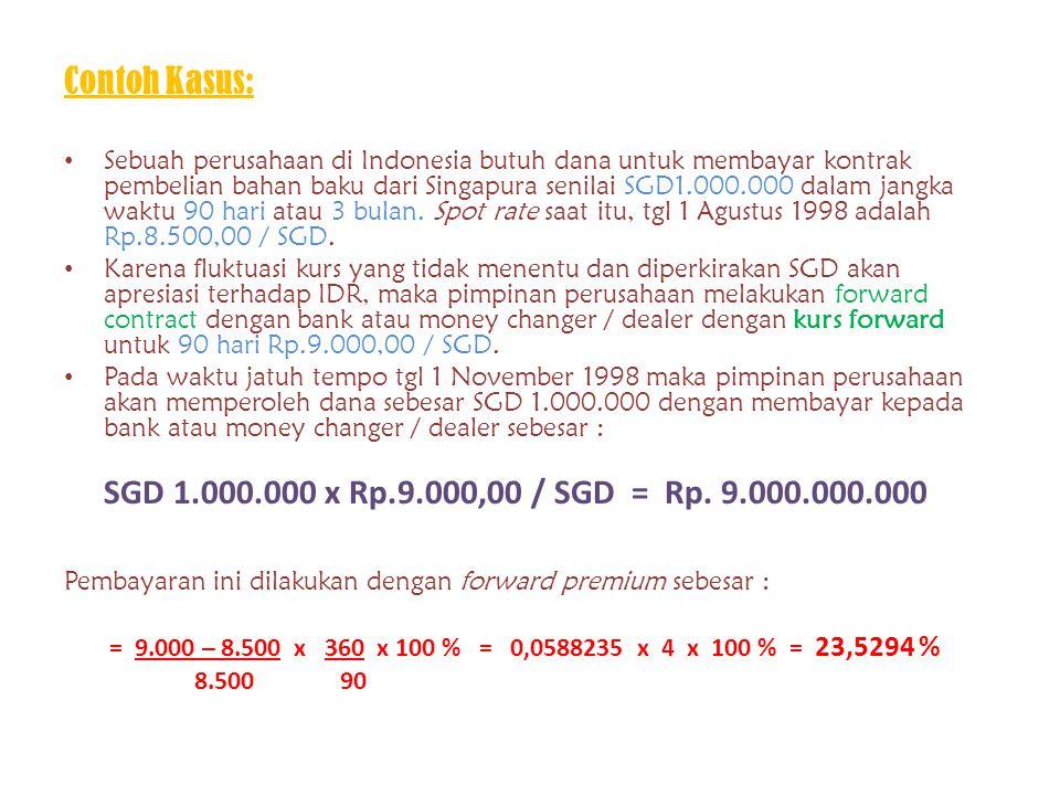 Contoh Kasus: Sebuah perusahaan di Indonesia butuh dana untuk membayar kontrak pembelian bahan baku dari Singapura senilai SGD1.000.000 dalam jangka w