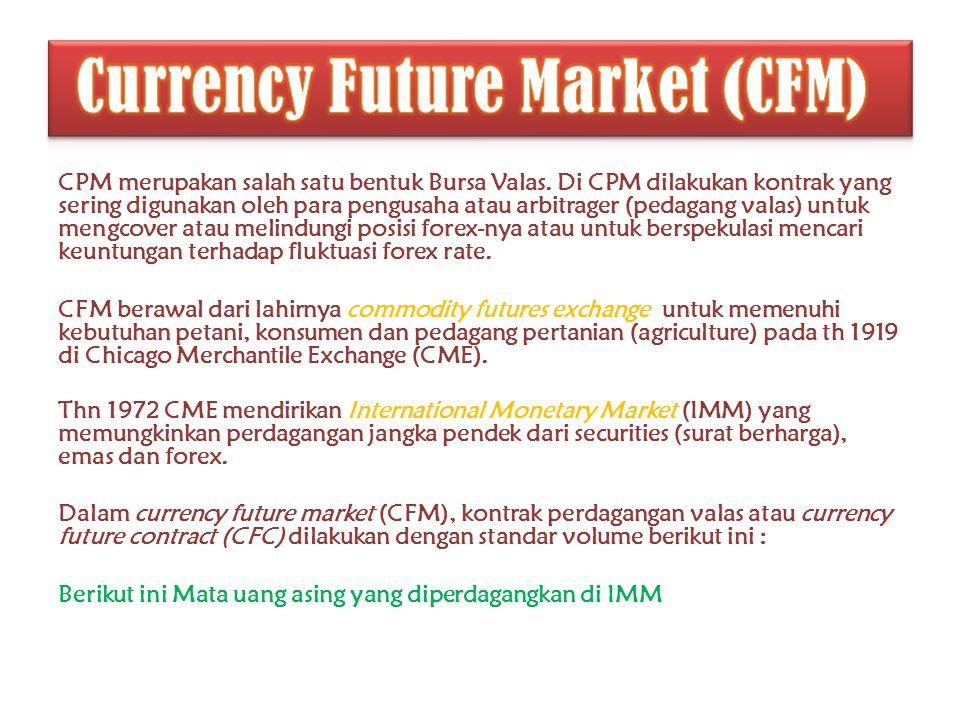 CPM merupakan salah satu bentuk Bursa Valas. Di CPM dilakukan kontrak yang sering digunakan oleh para pengusaha atau arbitrager (pedagang valas) untuk